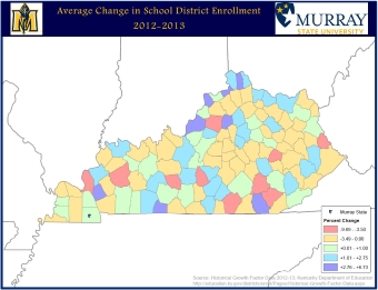 School District Enrollment
